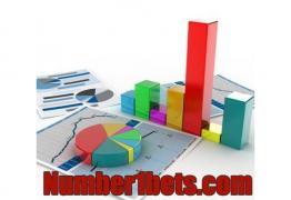 Number1Bets -  ревюта на букмейкъри и полезни съвети